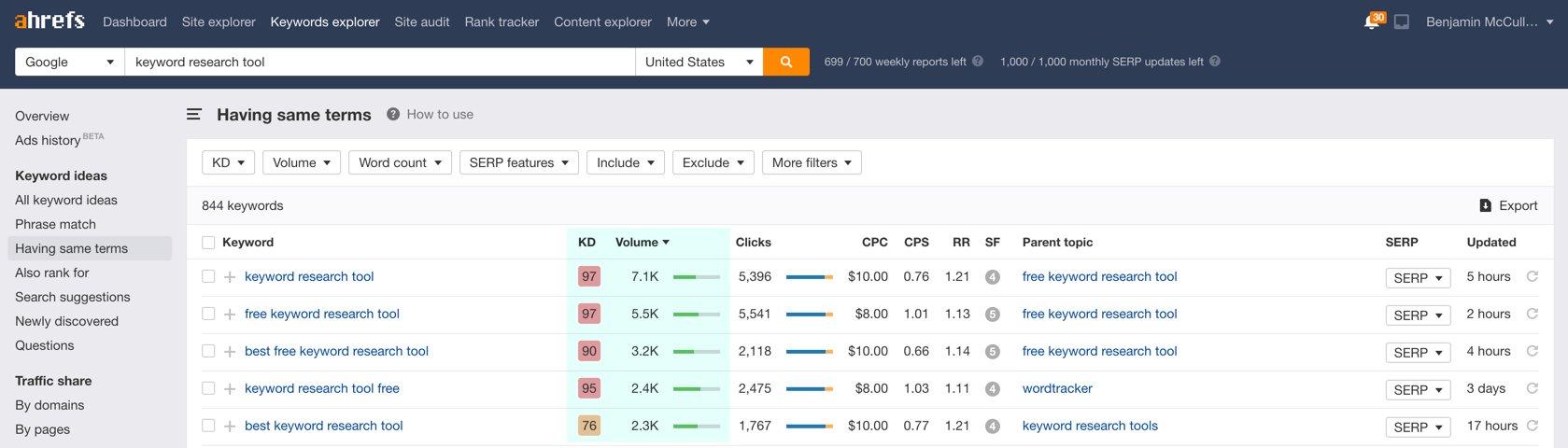 AHrefs Keyword Explorer –Keyword Research Tool